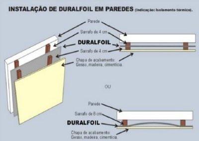 Manta aluminizada Duralfoil